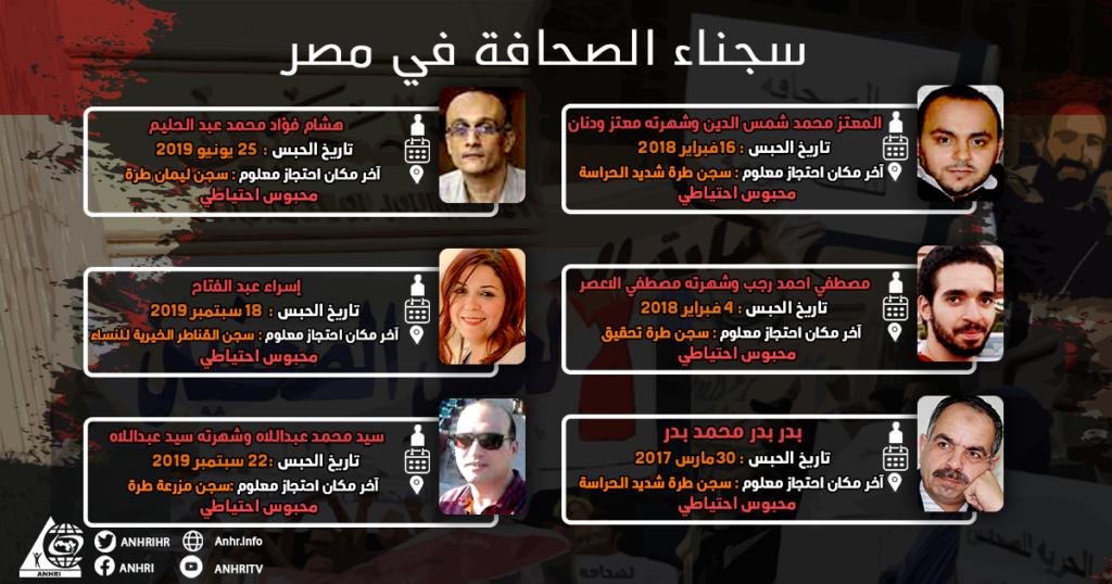 القائمة الاولي و تشمل عدد 6 #صحفيين #محبوسين_احتياطيا